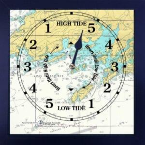 schull-tide-clock